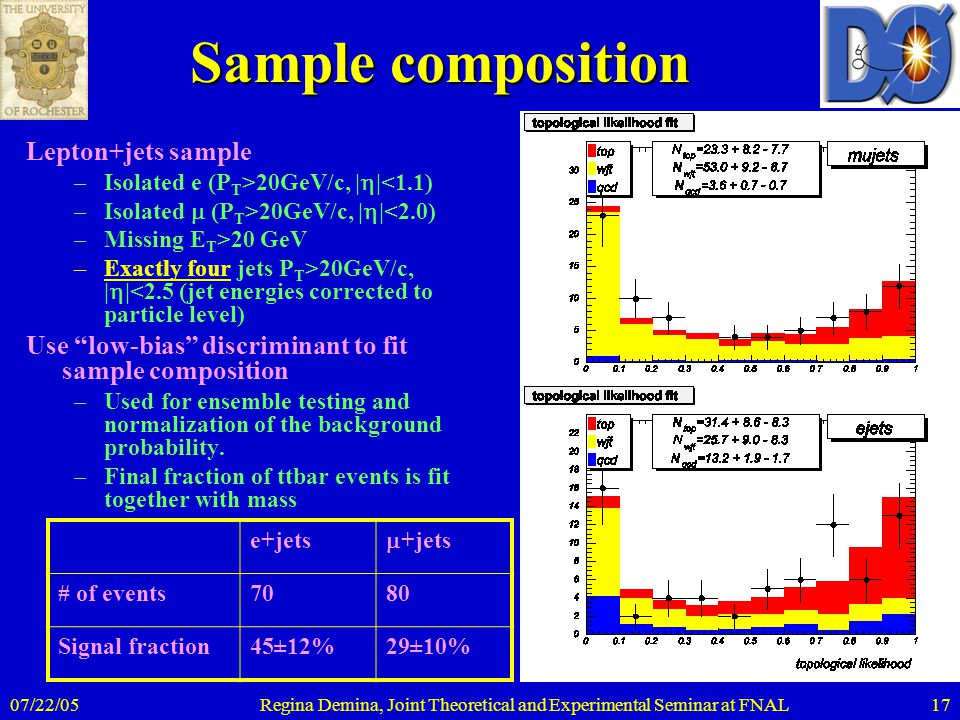 07/22/05Regina Demina, Joint Theoretical and Experimental Seminar at FNAL17 Sample composition Lepton+jets sample –Isolated e (P T >20GeV/c, |  |<1.1