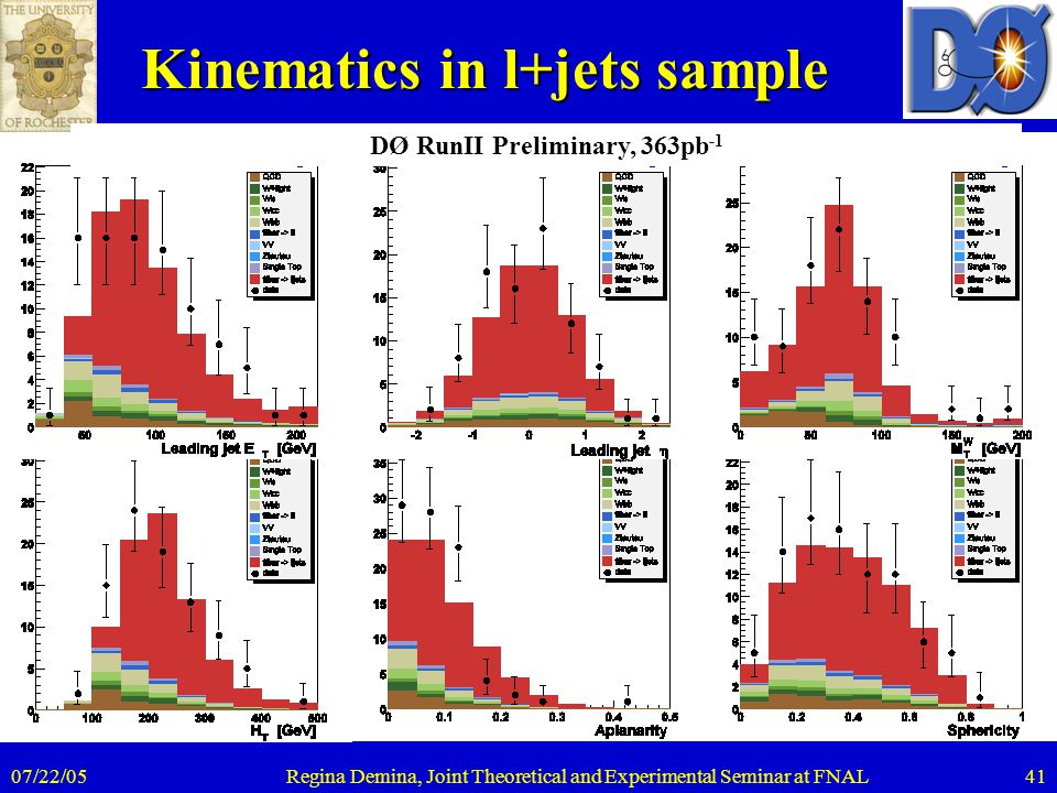 07/22/05Regina Demina, Joint Theoretical and Experimental Seminar at FNAL41 Kinematics in l+jets sample DØ RunII Preliminary, 363pb -1