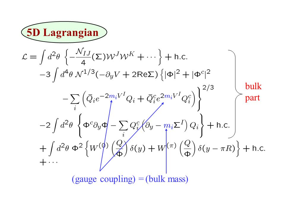 5D Lagrangian bulk part (bulk mass) (gauge coupling) =