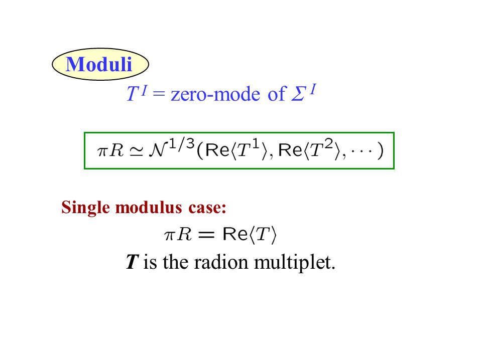 T = zero-mode of  Single modulus case: I I T is the radion multiplet. Moduli