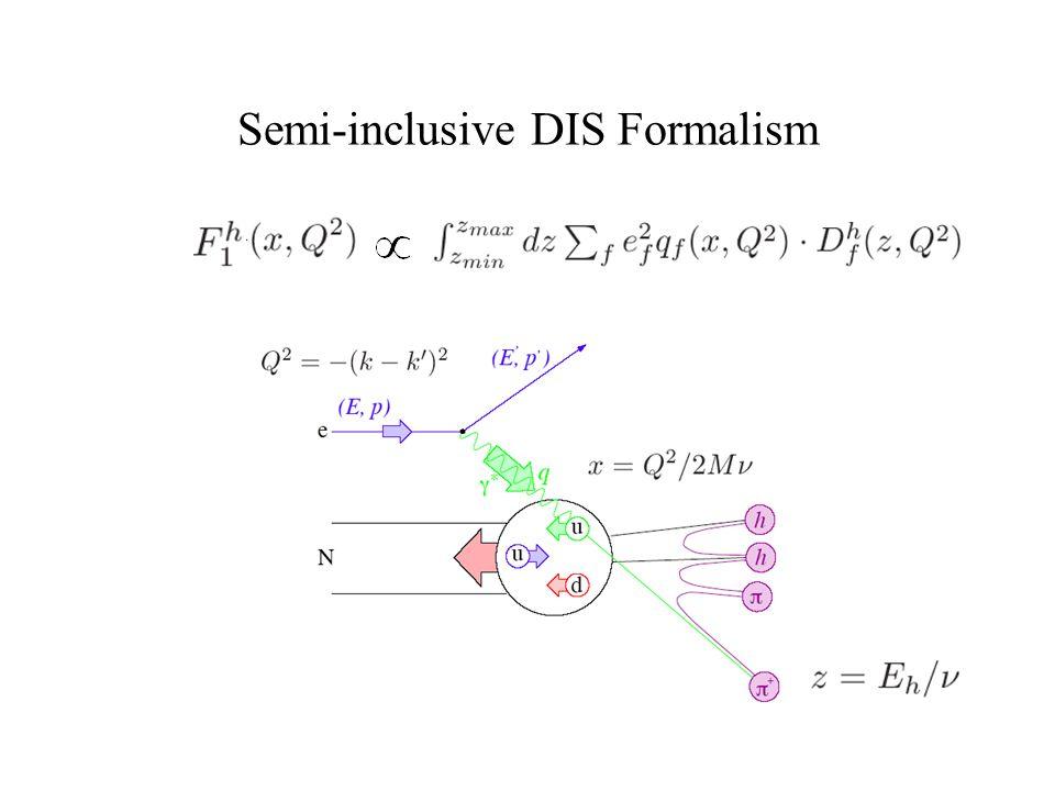 Semi-inclusive DIS Formalism