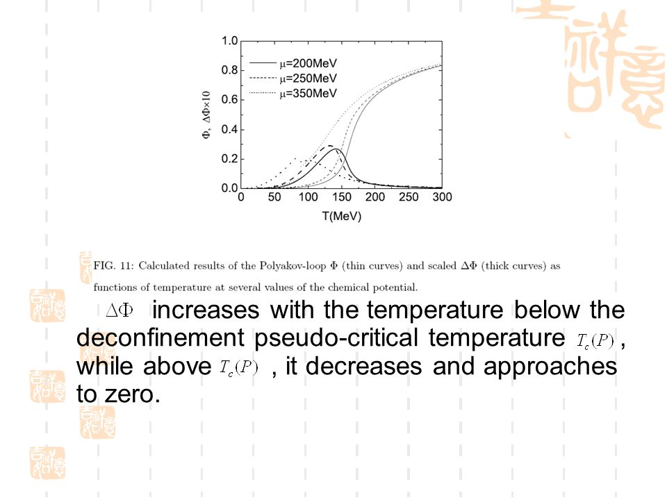 increases with the temperature below the deconfinement pseudo-critical temperature, while above, it decreases and approaches to zero.