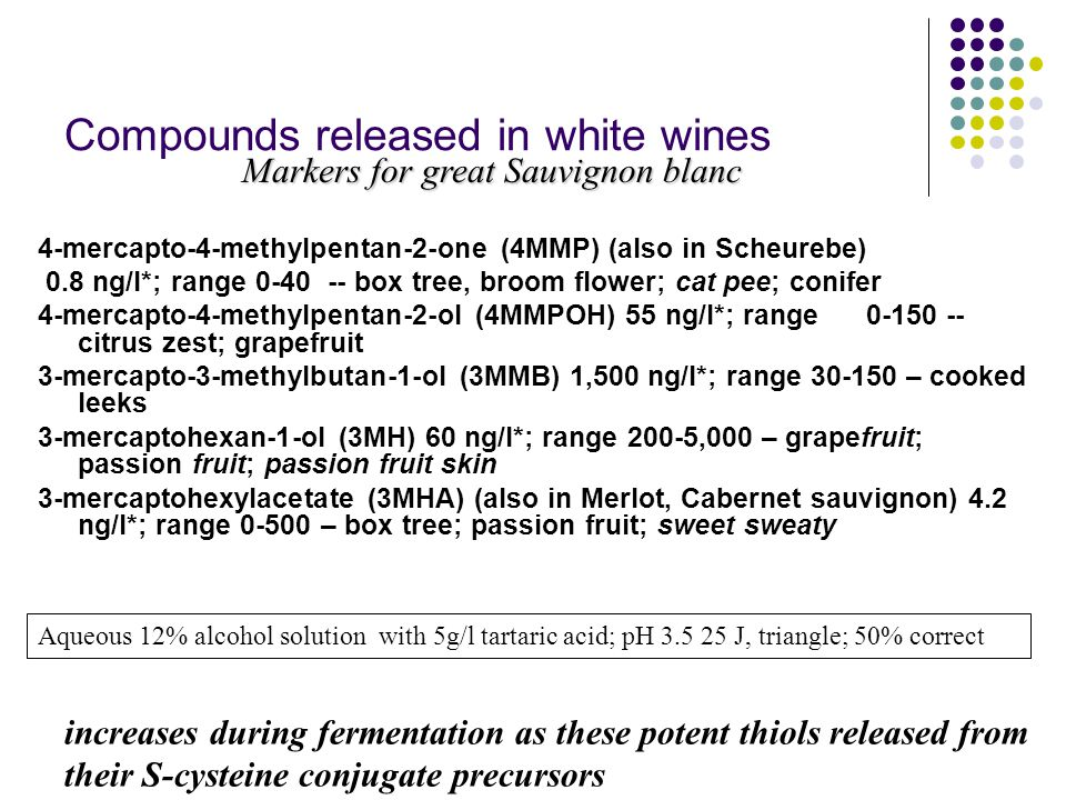 Compounds released in white wines 4-mercapto-4-methylpentan-2-one (4MMP) (also in Scheurebe) 0.8 ng/l*; range 0-40 -- box tree, broom flower; cat pee; conifer 4-mercapto-4-methylpentan-2-ol (4MMPOH) 55 ng/l*; range 0-150 -- citrus zest; grapefruit 3-mercapto-3-methylbutan-1-ol (3MMB) 1,500 ng/l*; range 30-150 – cooked leeks 3-mercaptohexan-1-ol (3MH) 60 ng/l*; range 200-5,000 – grapefruit; passion fruit; passion fruit skin 3-mercaptohexylacetate (3MHA) (also in Merlot, Cabernet sauvignon) 4.2 ng/l*; range 0-500 – box tree; passion fruit; sweet sweaty Aqueous 12% alcohol solution with 5g/l tartaric acid; pH 3.5 25 J, triangle; 50% correct increases during fermentation as these potent thiols released from their S-cysteine conjugate precursors Markers for great Sauvignon blanc
