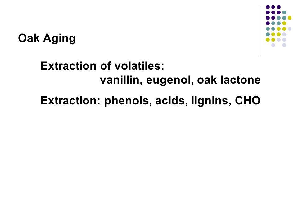 Extraction of volatiles: vanillin, eugenol, oak lactone Extraction: phenols, acids, lignins, CHO Oak Aging