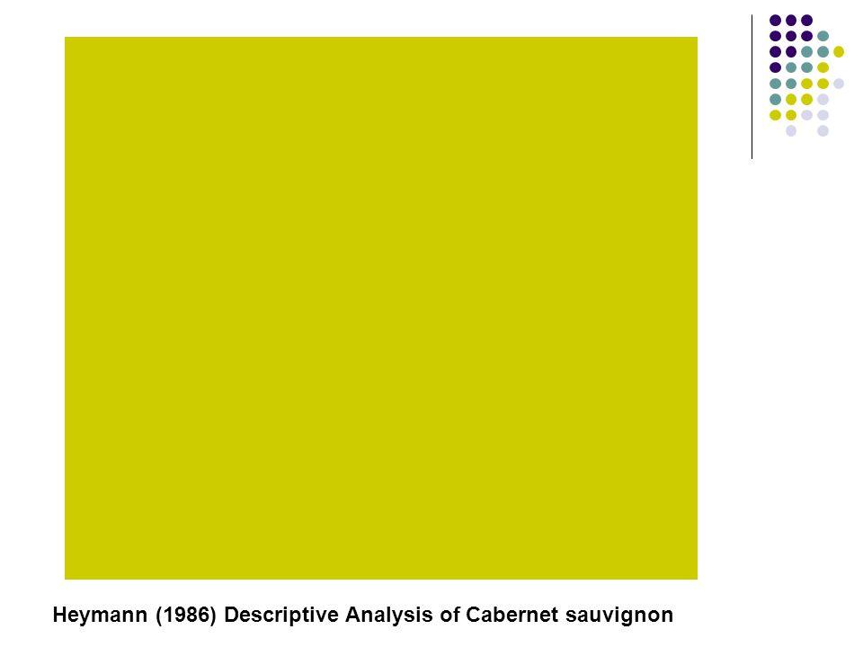 Heymann (1986) Descriptive Analysis of Cabernet sauvignon