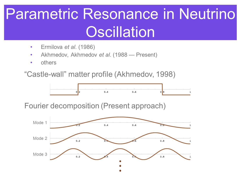 Parametric Resonance in Neutrino Oscillation Ermilova et al.
