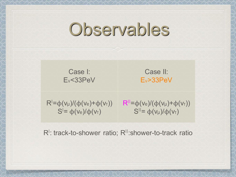 ObservablesObservables Case I: E ν <33PeV Case II: E ν >33PeV R I = ϕ (ν μ )/( ϕ (ν e )+ ϕ (ν τ )) S I = ϕ (ν e )/ ϕ (ν τ ) R II = ϕ (ν e )/( ϕ (ν μ )+ ϕ (ν τ )) S II = ϕ (ν μ )/ ϕ (ν τ ) R I : track-to-shower ratio; R II :shower-to-track ratio