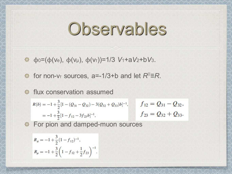 ObservablesObservables ϕ 0 =( ϕ (ν e ), ϕ (ν μ ), ϕ (ν τ ))=1/3 V 1 +aV 2 +bV 3.