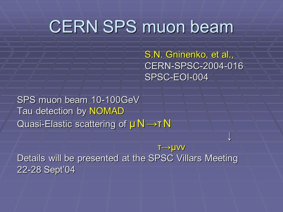 CERN SPS muon beam S.N. Gninenko, et al., S.N.