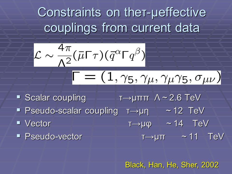 LFV in SUSY (pseudo) vector coupling (pseudo) vector coupling tensor coupling tensor coupling Higgs mediation = (pseudo) scalar coupling ∝ lepton mass : → τ-associated process ∝ lepton mass : → τ-associated process In SUSY model, effects of slepton mixing can induce LFV via loop diagrams gauge mediation =