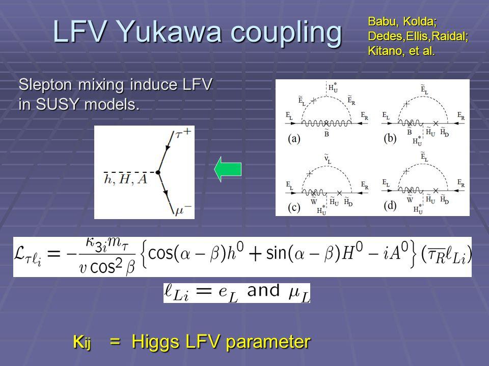 LFV Yukawa coupling Slepton mixing induce LFV in SUSY models.