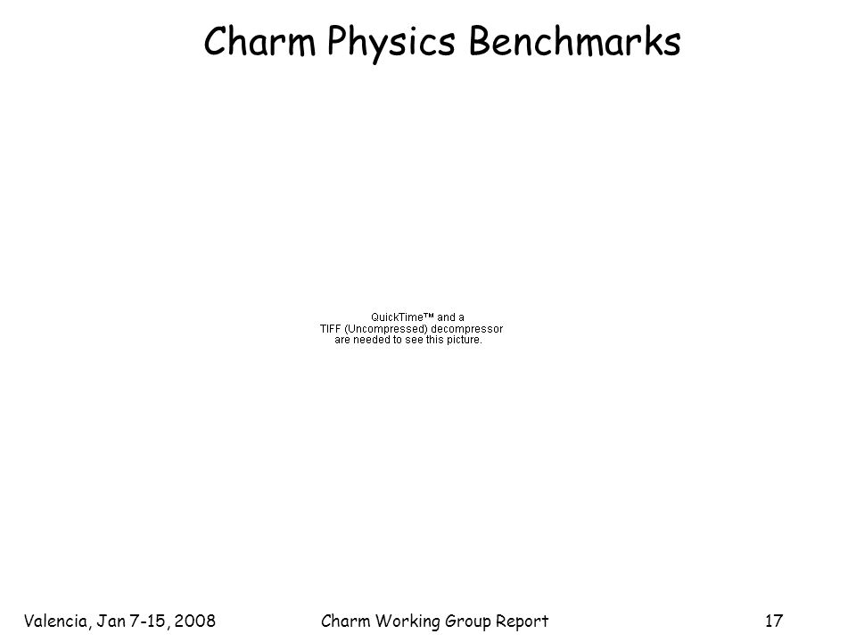 Valencia, Jan 7-15, 2008Charm Working Group Report17 Charm Physics Benchmarks
