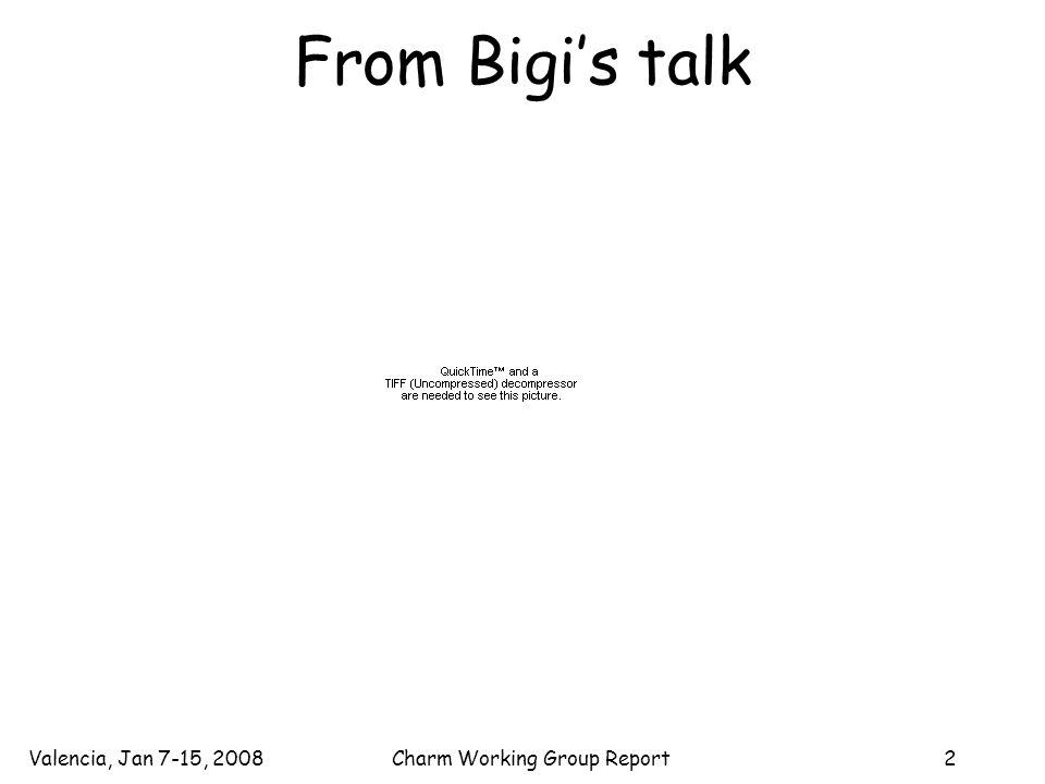 Valencia, Jan 7-15, 2008Charm Working Group Report2 From Bigi's talk