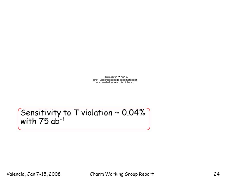 Valencia, Jan 7-15, 2008Charm Working Group Report24 Sensitivity to T violation ~ 0.04% with 75 ab -1