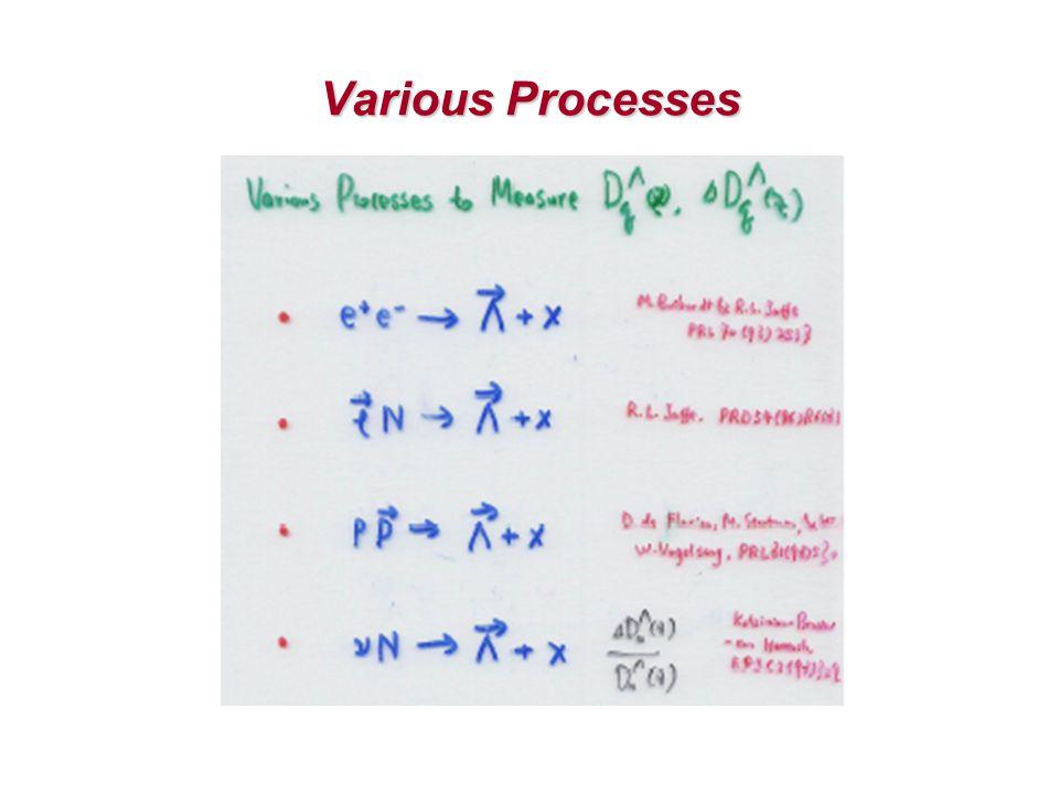 Various Processes