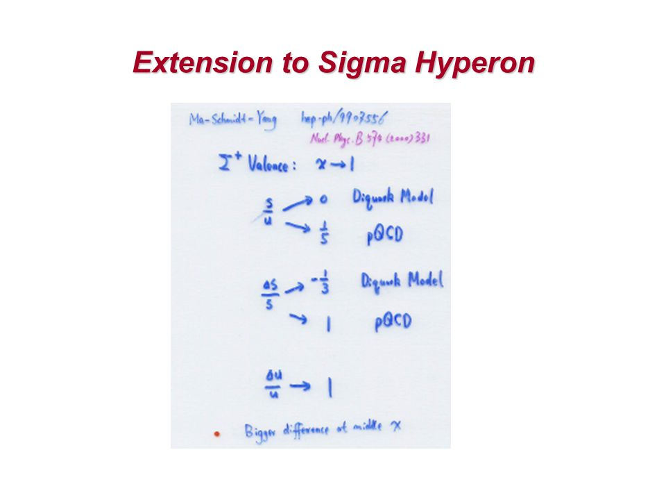 Extension to Sigma Hyperon