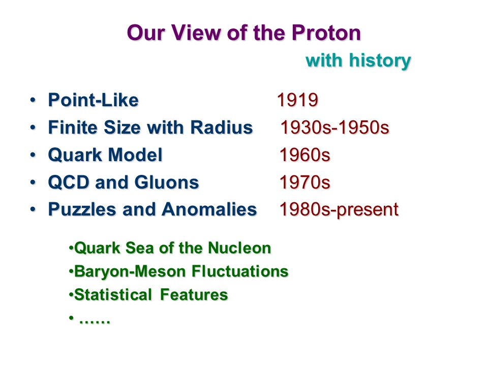 Our View of the Proton with history Point-Like 1919Point-Like 1919 Finite Size with Radius1930s-1950sFinite Size with Radius 1930s-1950s Quark Model19