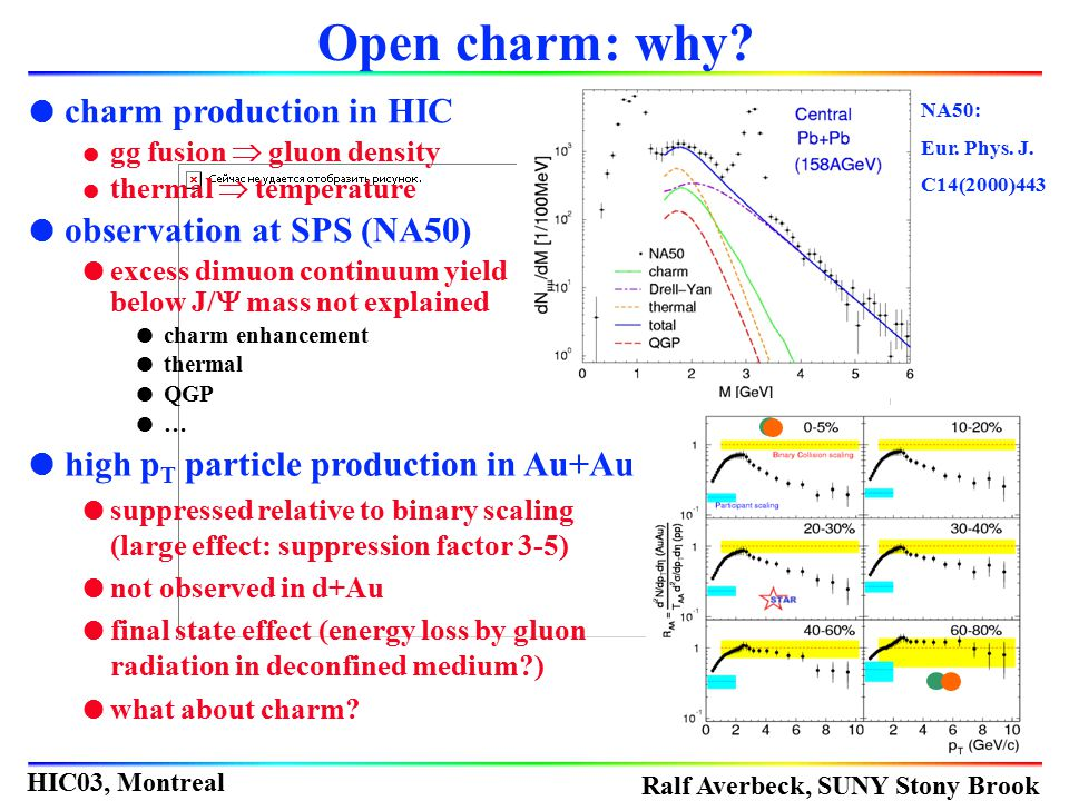 Ralf Averbeck, SUNY Stony Brook HIC03, Montreal BRAHMS preliminary Au+Au->  0 +X lPHENIX lPHOBOS Open charm: why? l charm production in HIC l gg fusi