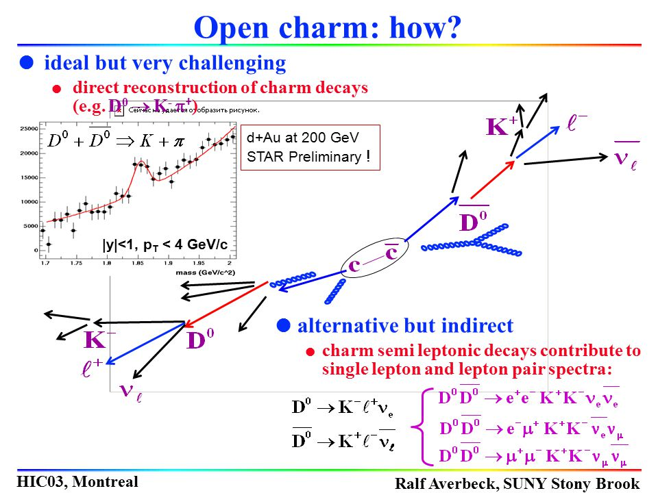 Ralf Averbeck, SUNY Stony Brook HIC03, Montreal l ideal but very challenging l direct reconstruction of charm decays (e.g. ) Open charm: how? D0  K-