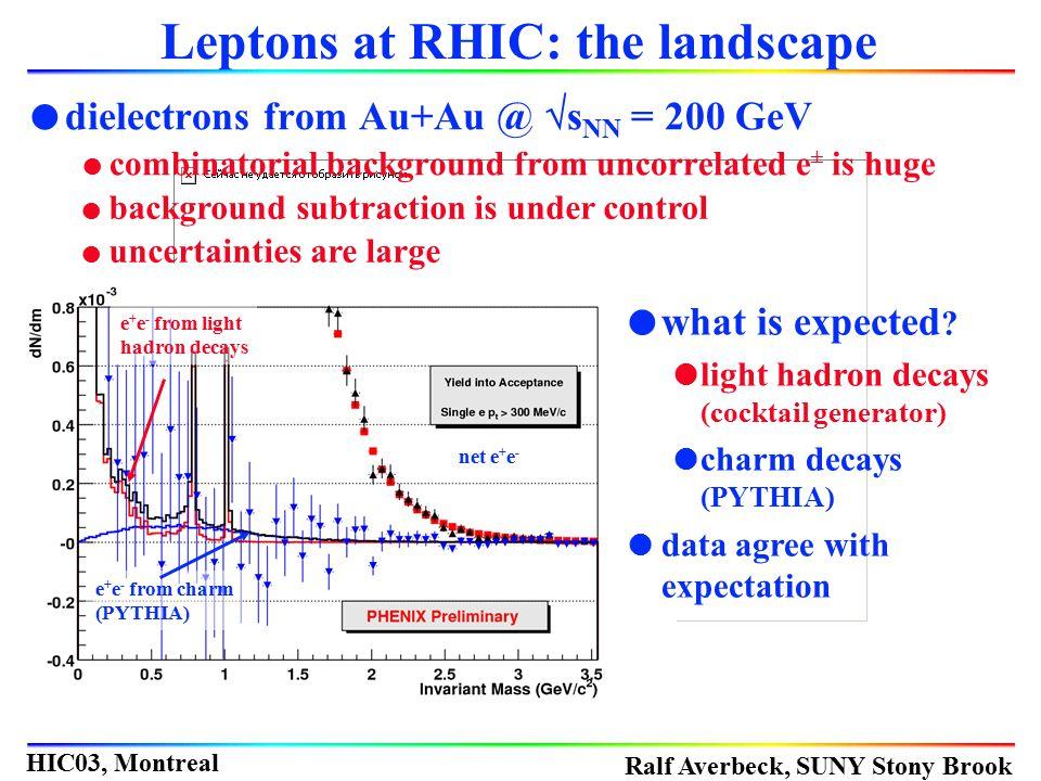 Ralf Averbeck, SUNY Stony Brook HIC03, Montreal real and mixed e + e - distributions real - mixed = e + e - signal net e + e - e + e - from charm (PYT