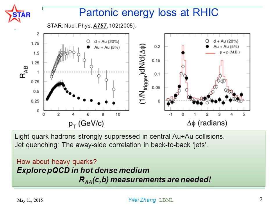 Partonic energy loss at RHIC STAR: Nucl. Phys. A757, 102(2005).