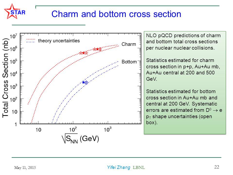 May 11, 2015 Yifei Zhang LBNL 22 Charm and bottom cross section NLO pQCD predictions of charm and bottom total cross sections per nuclear nuclear collisions.