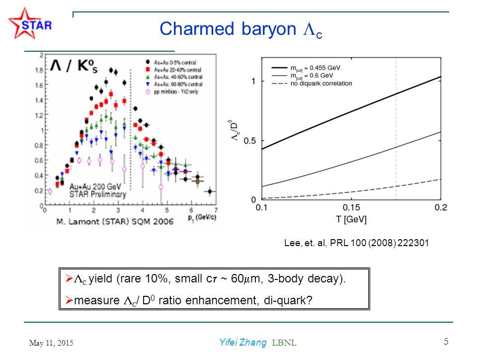 May 11, 2015 Yifei Zhang LBNL 5 Charmed baryon  c   c yield (rare 10%, small c  ~ 60  m, 3-body decay).  measure  c / D 0 ratio enhancement, di