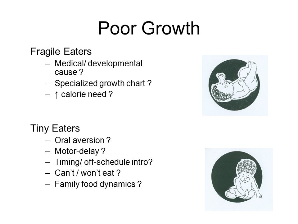 Poor Growth Fragile Eaters –Medical/ developmental cause ? –Specialized growth chart ? –↑ calorie need ? Tiny Eaters –Oral aversion ? –Motor-delay ? –