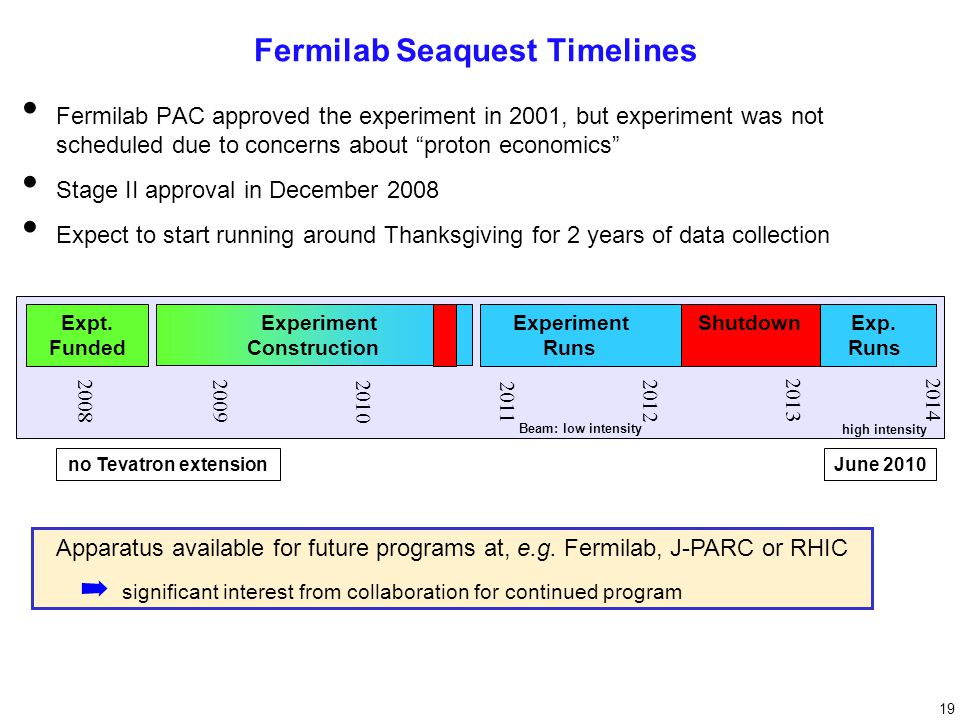 Fermilab Seaquest Timelines Apparatus available for future programs at, e.g.