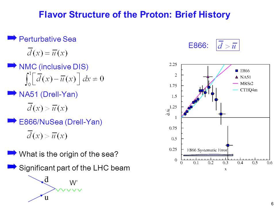 ➡ Perturbative Sea ➡ NMC (inclusive DIS) ➡ NA51 (Drell-Yan) ➡ E866/NuSea (Drell-Yan) 6 ➡ What is the origin of the sea.