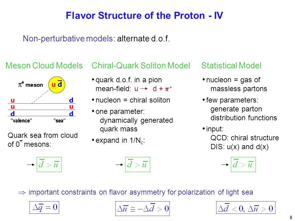 Flavor Structure of the Proton - IV Non-perturbative models: alternate d.o.f.