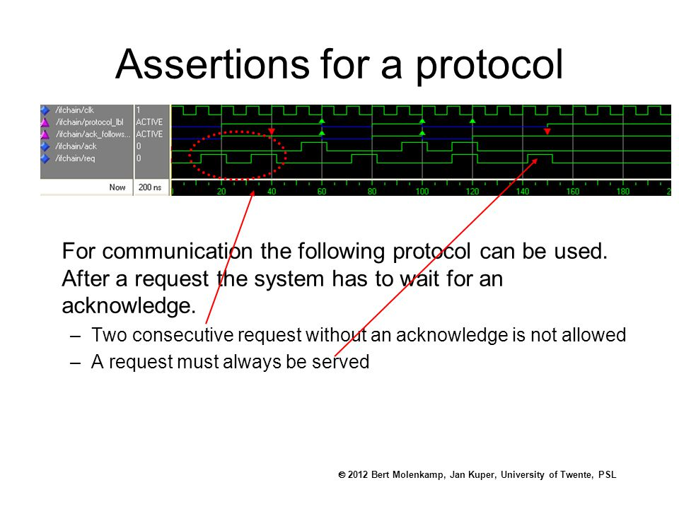  2012 Bert Molenkamp, Jan Kuper, University of Twente, PSL Assertions for a protocol For communication the following protocol can be used.