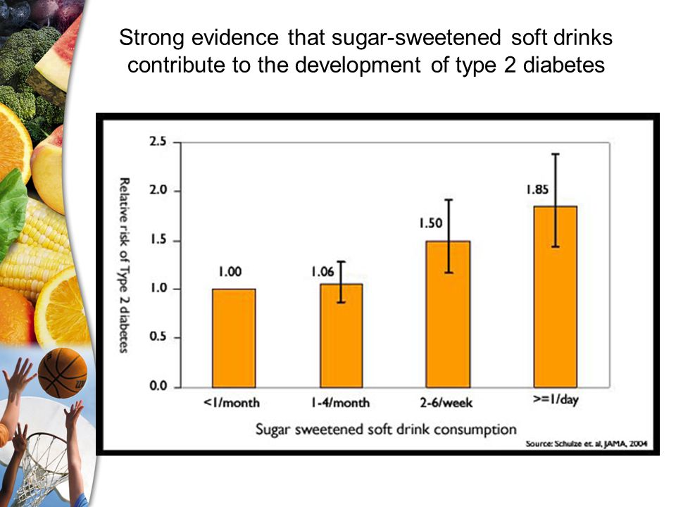 Strong evidence that sugar-sweetened soft drinks contribute to the development of type 2 diabetes