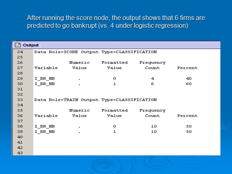 After running the score node, the output shows that 6 firms are predicted to go bankrupt (vs. 4 under logistic regression)