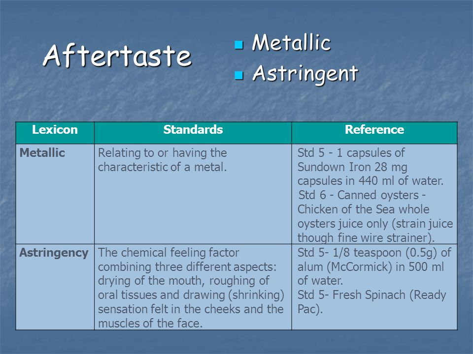 Aftertaste Metallic Metallic Astringent Astringent LexiconStandardsReference MetallicRelating to or having the characteristic of a metal.