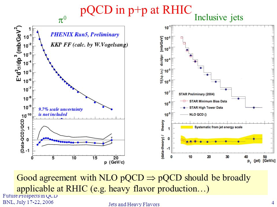 Future Prospects in QCD BNL, July 17-22, 2006 4 Jets and Heavy Flavors pQCD in p+p at RHIC  Good agreement with NLO pQCD  pQCD should be broadly applicable at RHIC (e.g.