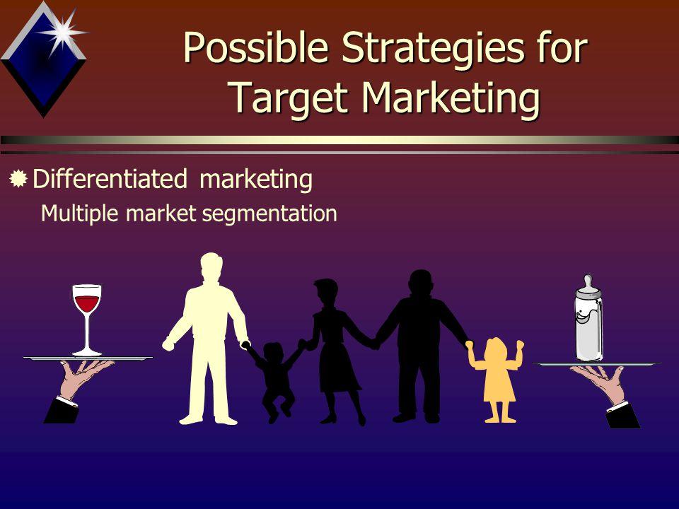 Possible Strategies for Target Marketing ®Differentiated marketing Multiple market segmentation