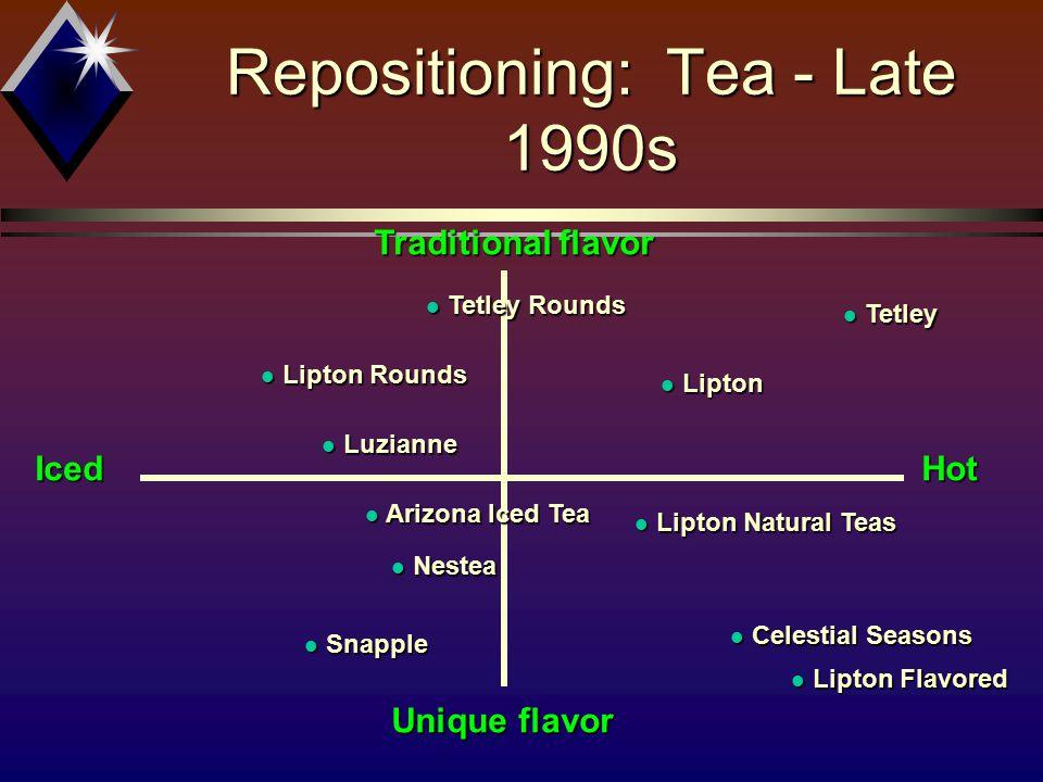 Repositioning: Tea - Late 1990s IcedHot Traditional flavor Unique flavor l Luzianne l Lipton l Tetley l Celestial Seasons l Nestea l Arizona Iced Tea