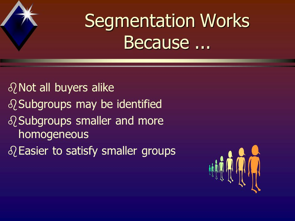 Segmentation Works Because... bNot all buyers alike bSubgroups may be identified bSubgroups smaller and more homogeneous bEasier to satisfy smaller gr