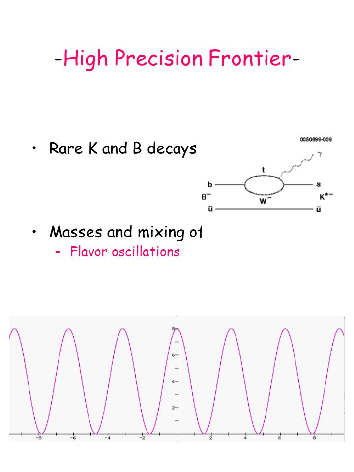 -High Precision Frontier- Rare K and B decays Masses and mixing of –Flavor oscillations