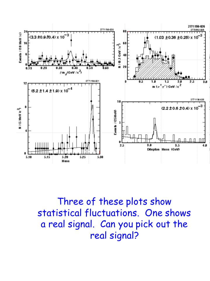 Three of these plots show statistical fluctuations. One shows a real signal. Can you pick out the real signal?