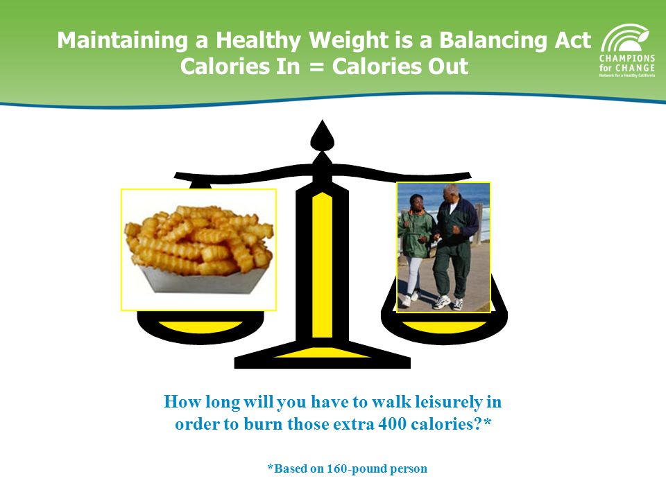 How long will you have to walk leisurely in order to burn those extra 400 calories * *Based on 160-pound person Maintaining a Healthy Weight is a Balancing Act Calories In = Calories Out