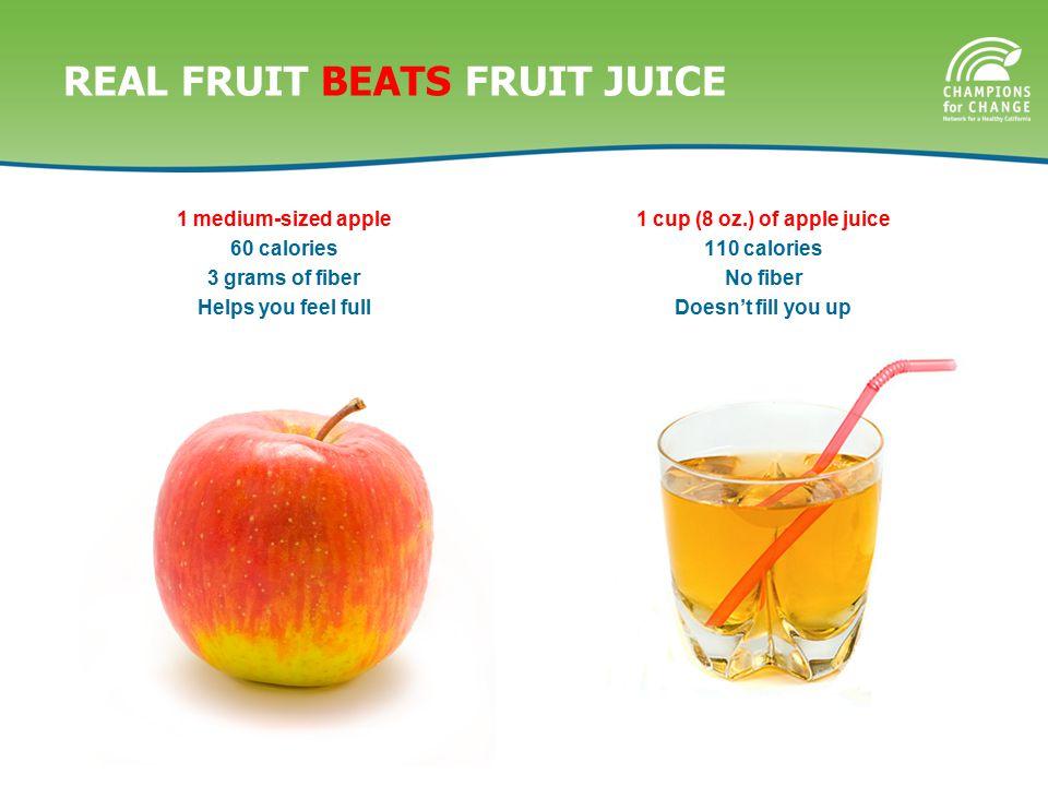 REAL FRUIT BEATS FRUIT JUICE 1 medium-sized apple 60 calories 3 grams of fiber Helps you feel full 1 cup (8 oz.) of apple juice 110 calories No fiber Doesn't fill you up