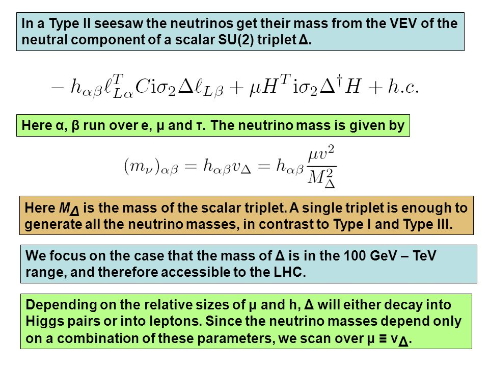 In a Type II seesaw the neutrinos get their mass from the VEV of the neutral component of a scalar SU(2) triplet Δ.