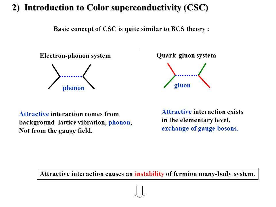 2) Introduction to Color superconductivity (CSC) Basic concept of CSC is quite similar to BCS theory : Electron-phonon system Quark-gluon system gluon phonon Attractive interaction comes from background lattice vibration, phonon, Not from the gauge field.