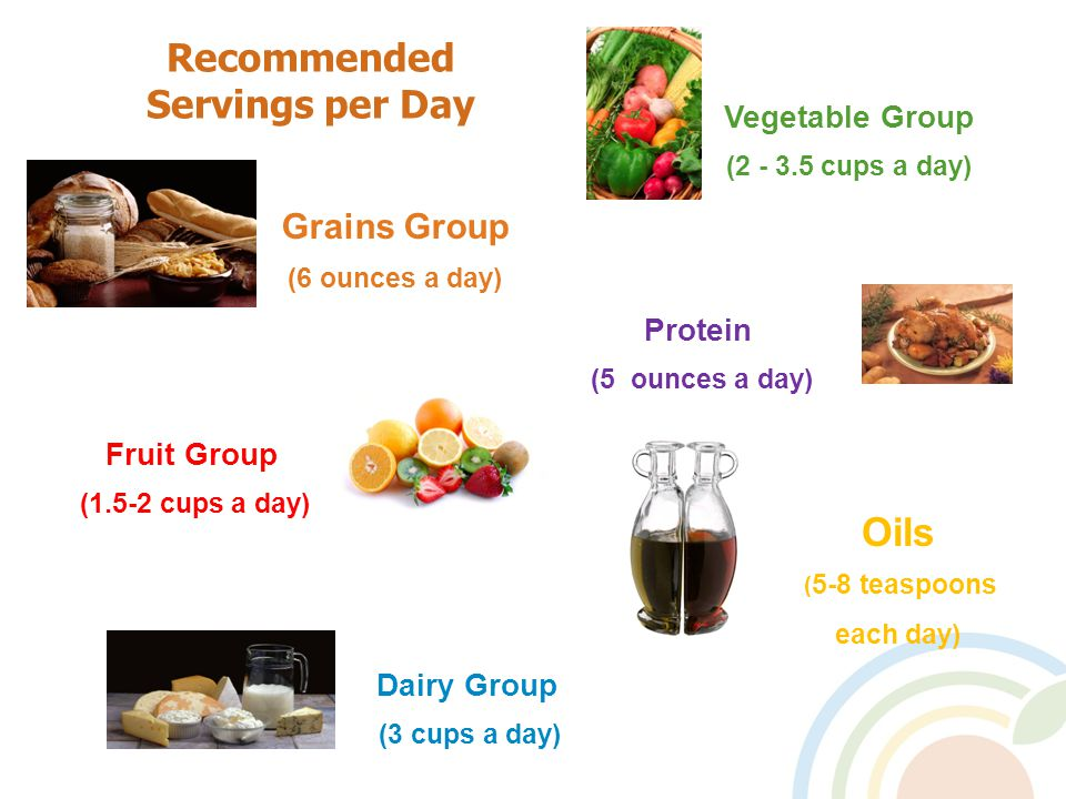 Recommended Servings per Day Grains Group (6 ounces a day) Vegetable Group (2 - 3.5 cups a day) Fruit Group (1.5-2 cups a day) Dairy Group (3 cups a day) Protein (5 ounces a day) Oils ( 5-8 teaspoons each day)