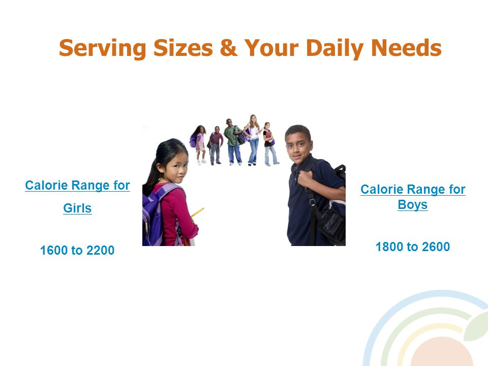Serving Sizes & Your Daily Needs Calorie Range for Girls 1600 to 2200 Calorie Range for Boys 1800 to 2600
