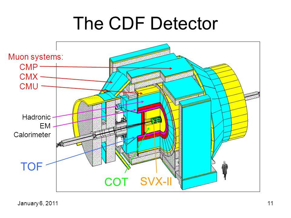January 6, 201111 The CDF Detector Muon systems: CMP CMX CMU SVX-II COT TOF Hadronic EM Calorimeter