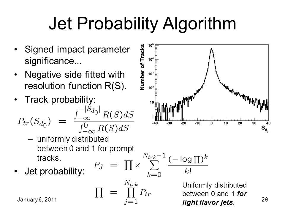 January 6, 201129 Jet Probability Algorithm Signed impact parameter significance...