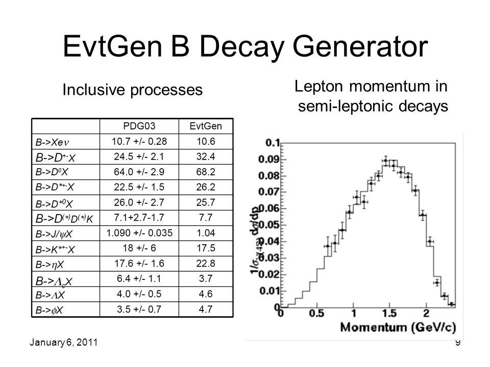 January 6, 20119 EvtGen B Decay Generator Inclusive processes Lepton momentum in semi-leptonic decays